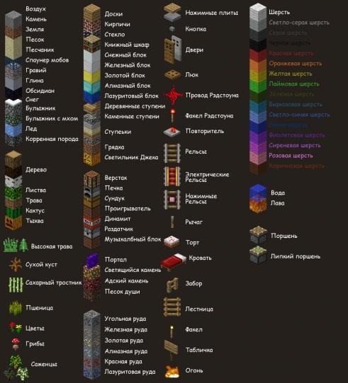 Блоки в Minecraft
