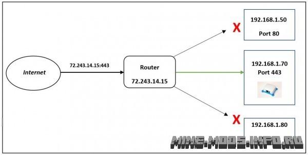 онлайн калькулятор расчета кредита в втб